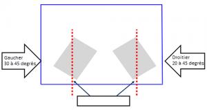 posture_position_FR_childrenssupportsolutions_morneaushepell